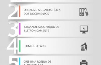 5 Dicas para melhorar a gestão de documentos